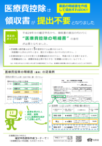 国税庁HP「平成29年分確定申告の医療費の明細書添付義務化のお知らせ」より